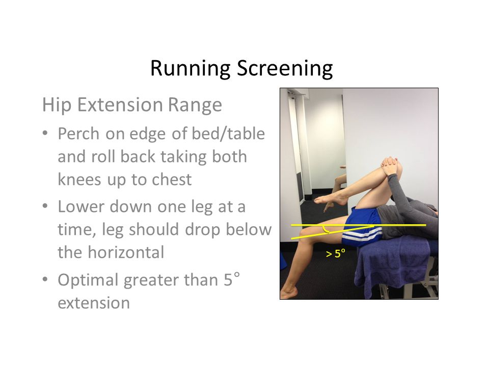 Running Screening Hip Extension Range Perch on edge of bed/table and roll back taking both knees up to chest Lower down one leg at a time, leg should drop below the horizontal Optimal greater than 5° extension > 5°