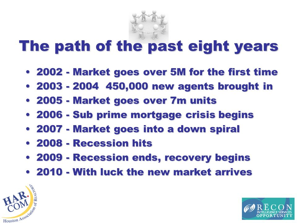 The path of the past eight years Market goes over 5M for the first time Market goes over 5M for the first time ,000 new agents brought in ,000 new agents brought in Market goes over 7m units Market goes over 7m units Sub prime mortgage crisis begins Sub prime mortgage crisis begins Market goes into a down spiral Market goes into a down spiral Recession hits Recession hits Recession ends, recovery begins Recession ends, recovery begins With luck the new market arrives With luck the new market arrives
