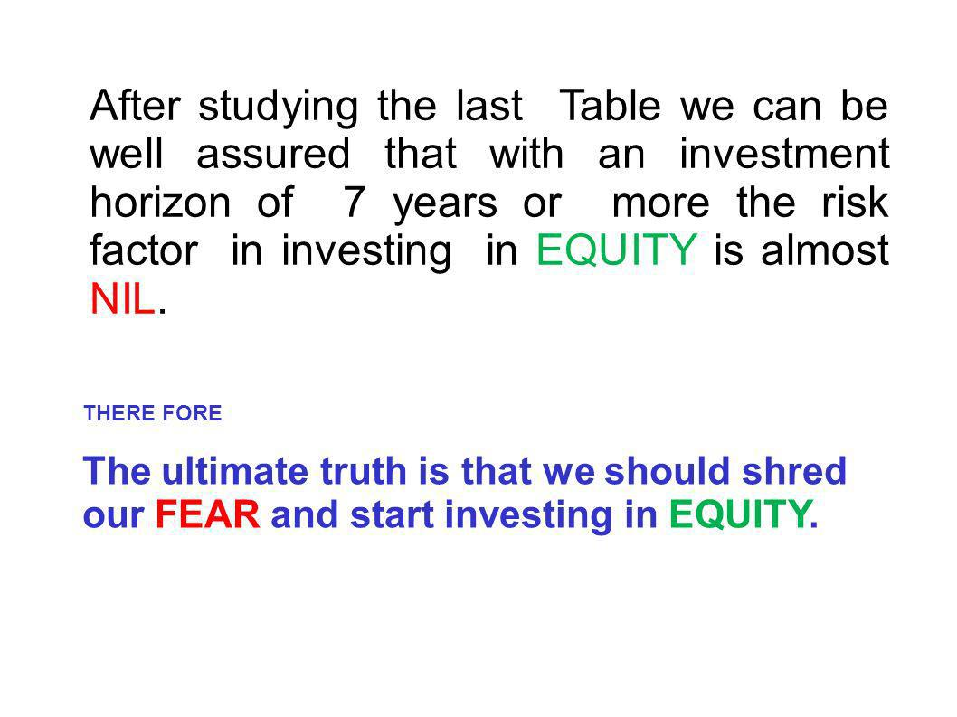 After studying the last Table we can be well assured that with an investment horizon of 7 years or more the risk factor in investing in EQUITY is almost NIL.