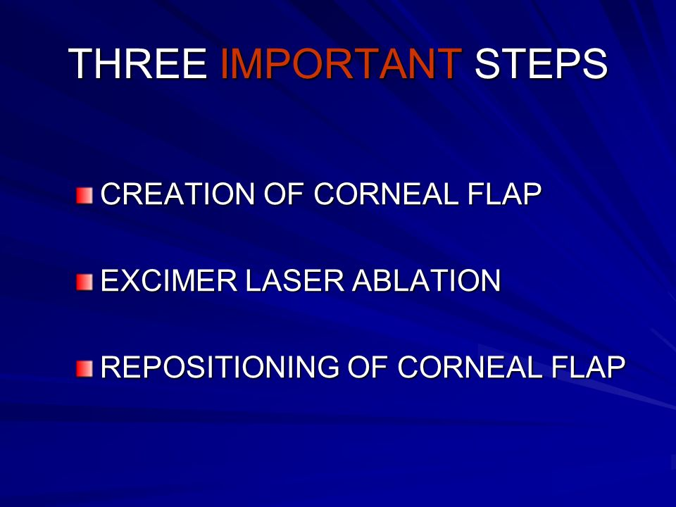 THREE IMPORTANT STEPS CREATION OF CORNEAL FLAP EXCIMER LASER ABLATION REPOSITIONING OF CORNEAL FLAP