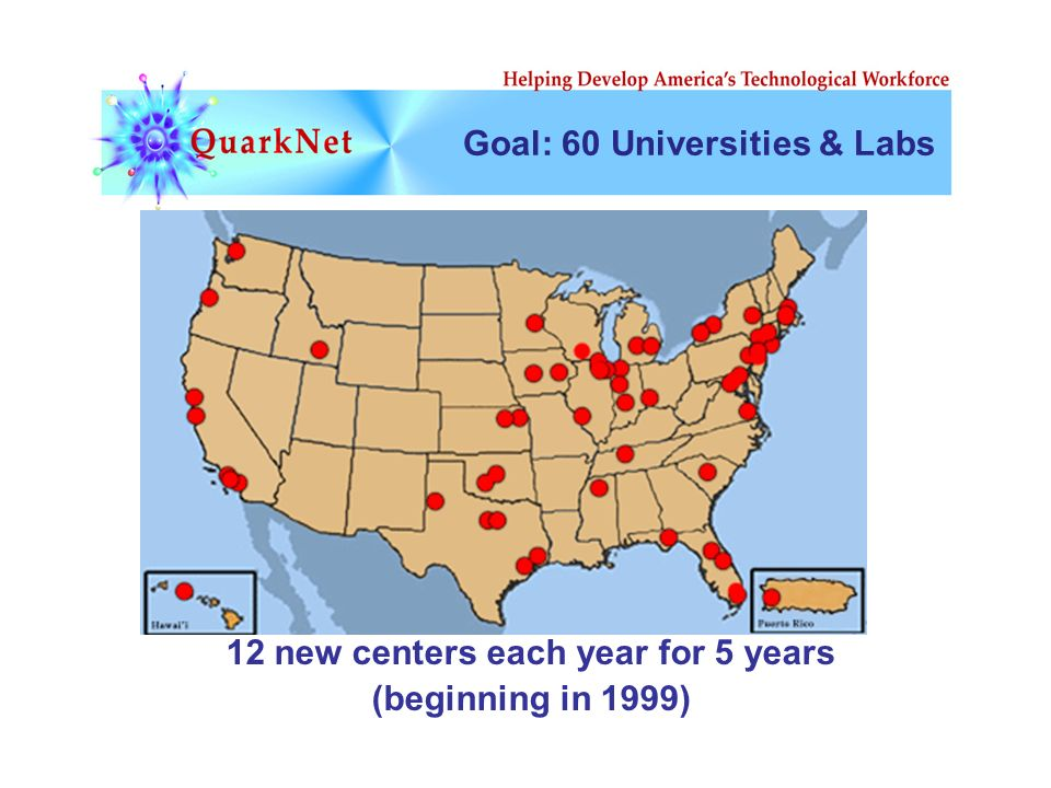 Goal: 60 Universities & Labs 12 new centers each year for 5 years (beginning in 1999)