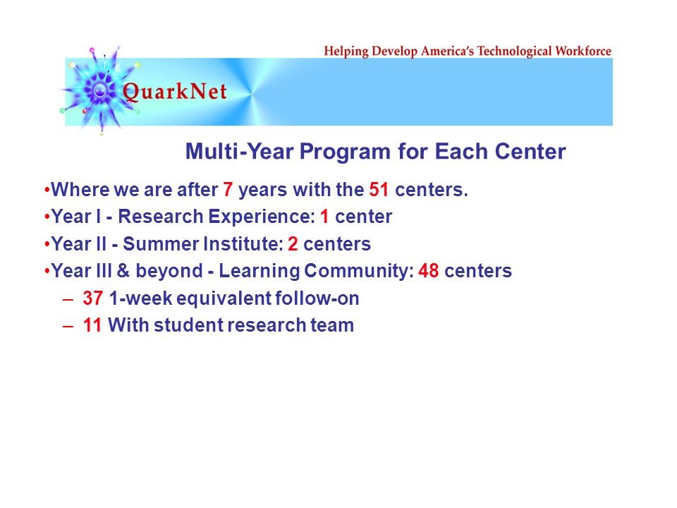 Multi-Year Program for Each Center Where we are after 7 years with the 51 centers.