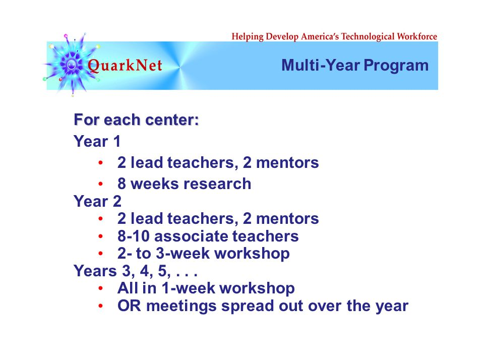 Multi-Year Program For each center: Year 1 2 lead teachers, 2 mentors 8 weeks research Year 2 2 lead teachers, 2 mentors 8-10 associate teachers 2- to 3-week workshop Years 3, 4, 5,...