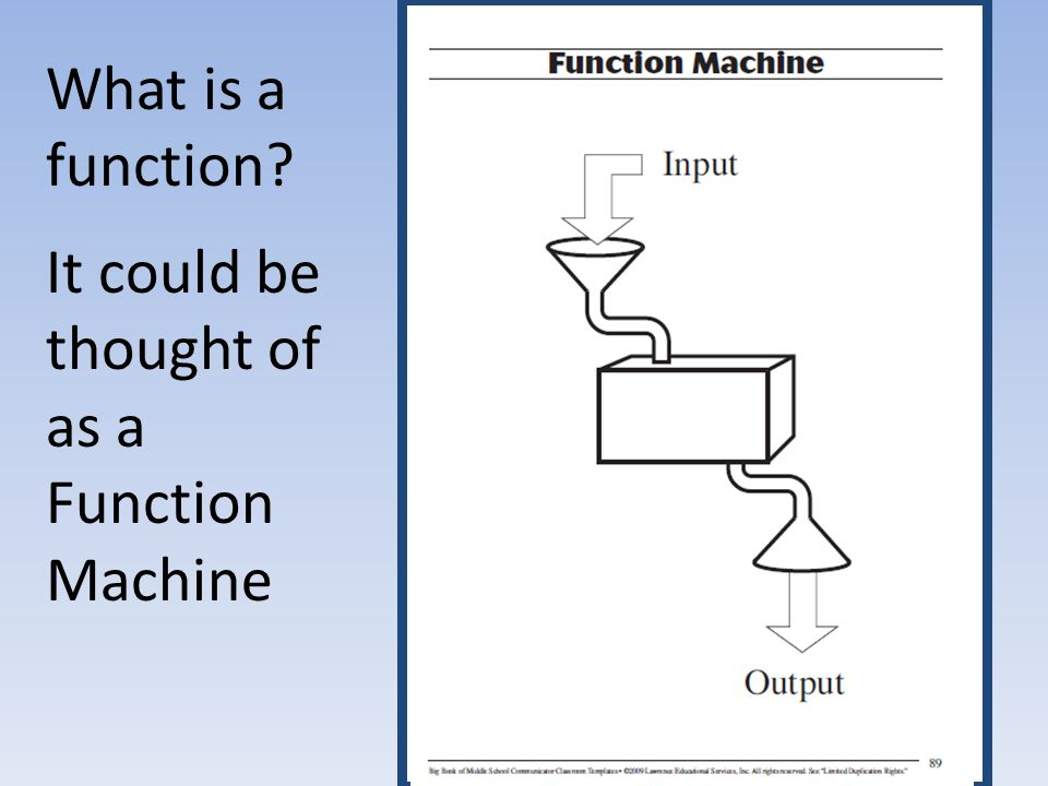 What is a function It could be thought of as a Function Machine