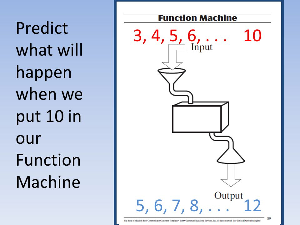 Predict what will happen when we put 10 in our Function Machine 3, 4, 5, 6,... 5, 6, 7, 8,... 10 12