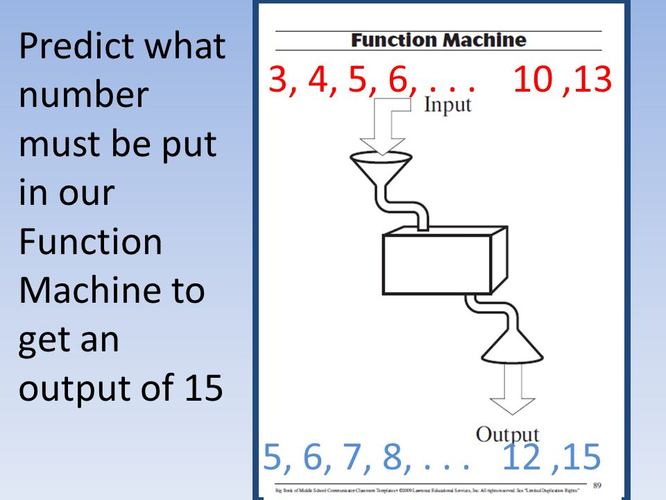 Predict what number must be put in our Function Machine to get an output of 15 3, 4, 5, 6,...