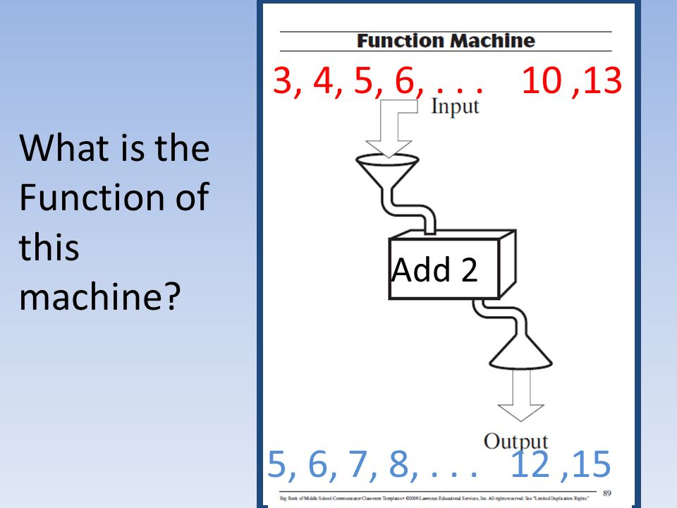 What is the Function of this machine 3, 4, 5, 6,... 5, 6, 7, 8,... 10 12,15,13 Add 2