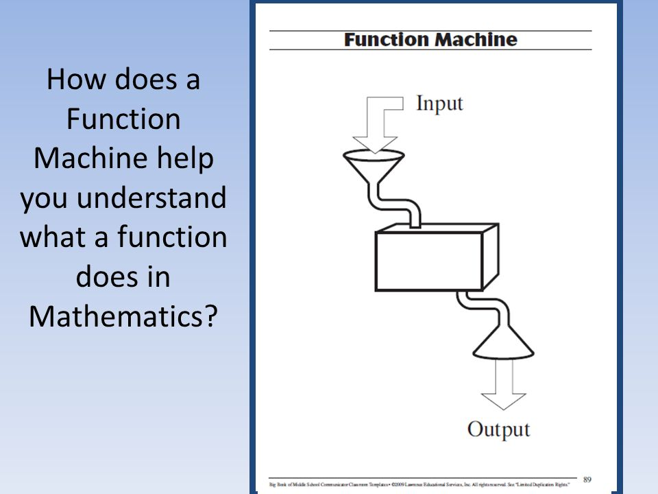 How does a Function Machine help you understand what a function does in Mathematics
