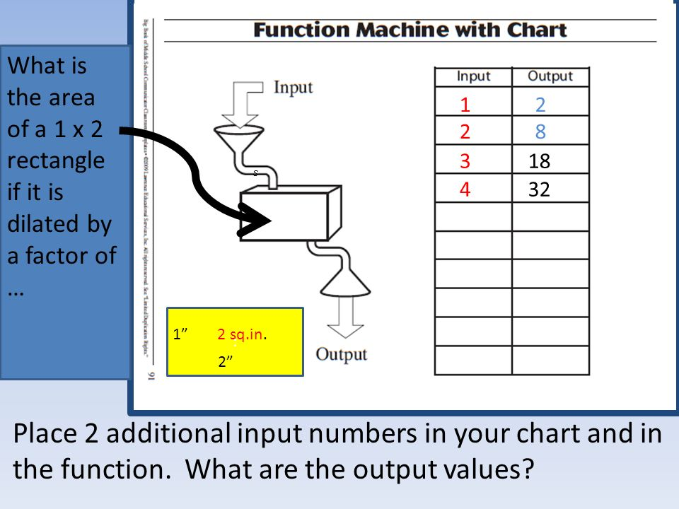 Place 2 additional input numbers in your chart and in the function.