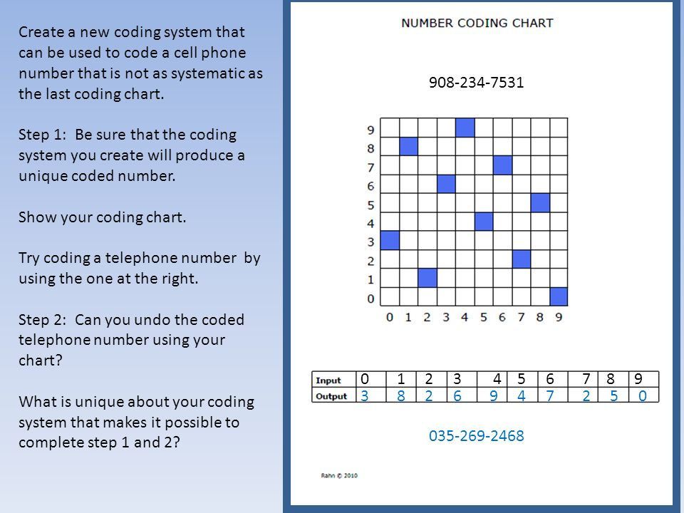 Create a new coding system that can be used to code a cell phone number that is not as systematic as the last coding chart.