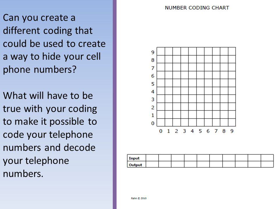 Can you create a different coding that could be used to create a way to hide your cell phone numbers.