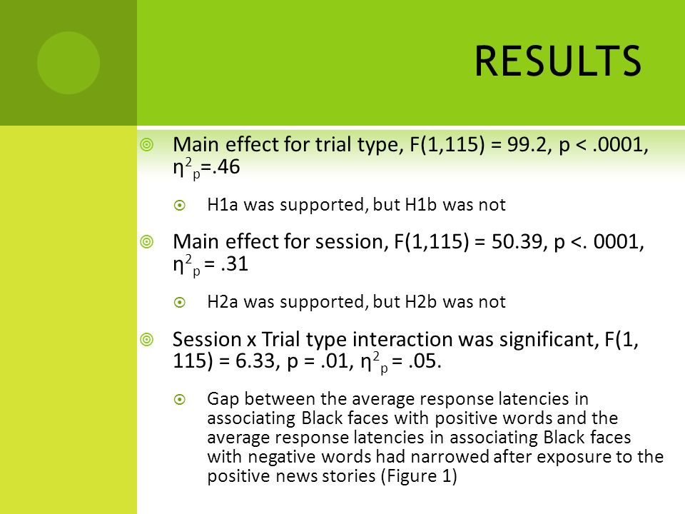 RESULTS Main effect for trial type, F(1,115) = 99.2, p <.0001, η 2 p =.46 H1a was supported, but H1b was not Main effect for session, F(1,115) = 50.39, p <.