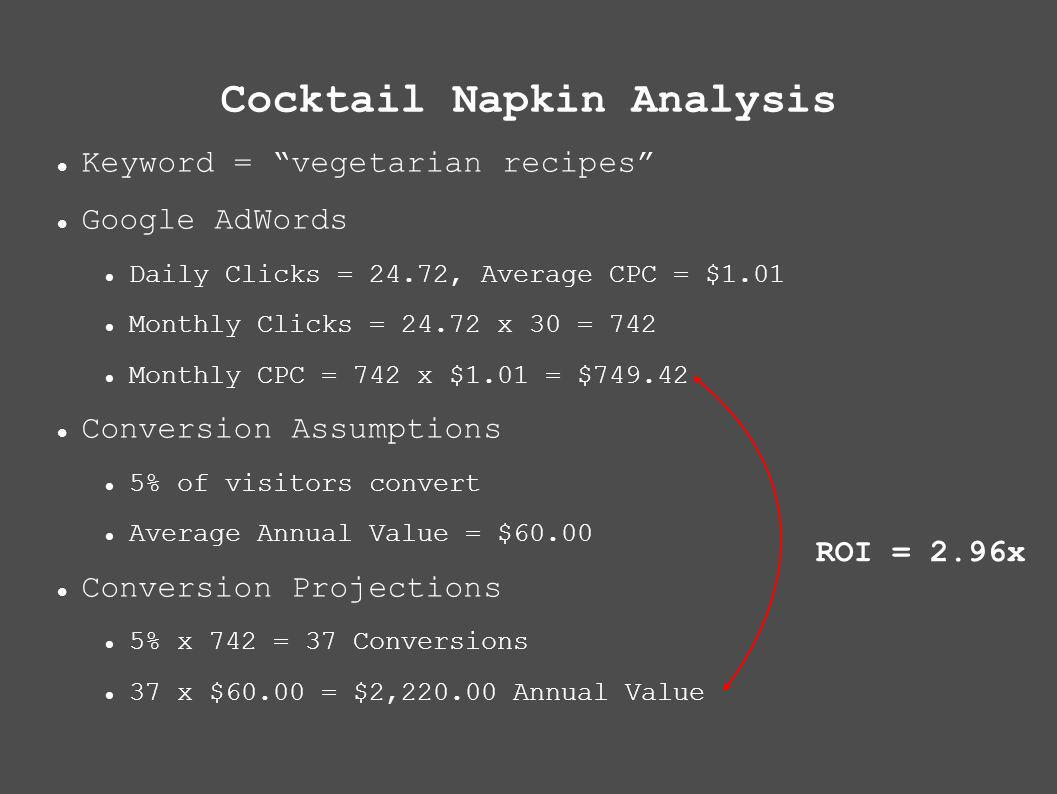 Cocktail Napkin Analysis Keyword = vegetarian recipes Google AdWords Daily Clicks = 24.72, Average CPC = $1.01 Monthly Clicks = x 30 = 742 Monthly CPC = 742 x $1.01 = $ Conversion Assumptions 5% of visitors convert Average Annual Value = $60.00 Conversion Projections 5% x 742 = 37 Conversions 37 x $60.00 = $2, Annual Value ROI = 2.96x