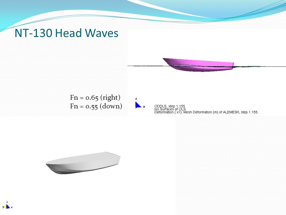 NT-130 Head Waves Fn = 0.65 (right) Fn = 0.55 (down)