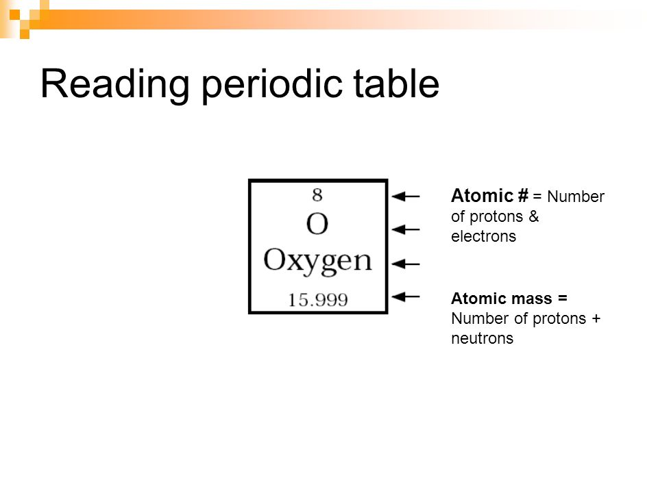 Reading periodic table Atomic mass = Number of protons + neutrons Atomic # = Number of protons & electrons