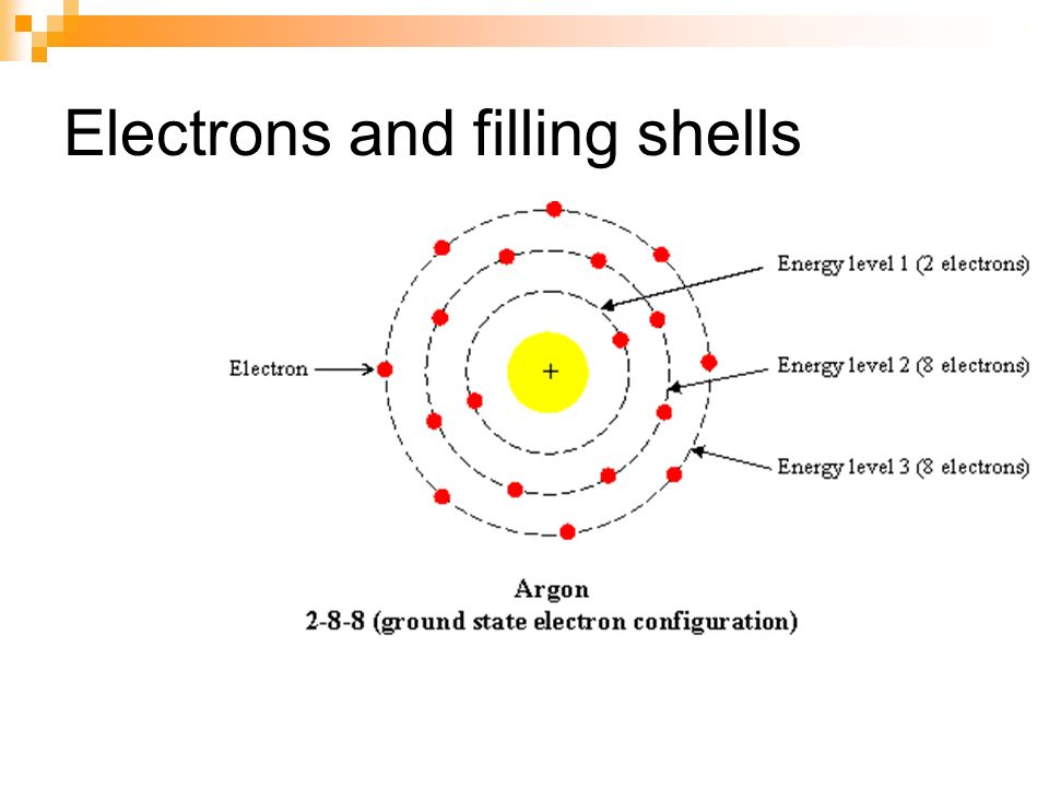Electrons and filling shells