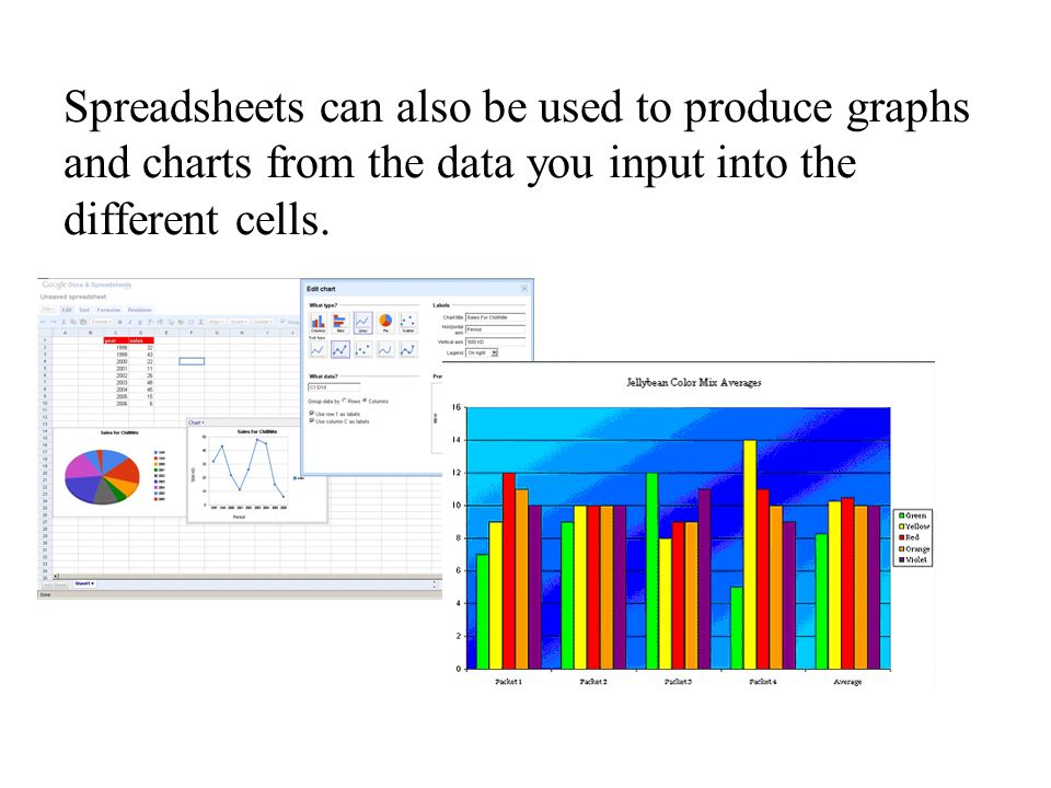 Spreadsheets can also be used to produce graphs and charts from the data you input into the different cells.