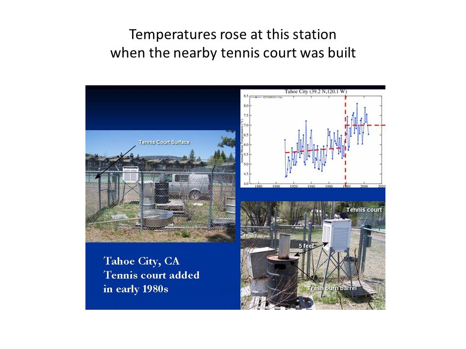 Temperatures rose at this station when the nearby tennis court was built