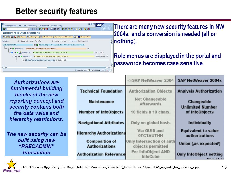 13 Better security features There are many new security features in NW 2004s, and a conversion is needed (all or nothing).