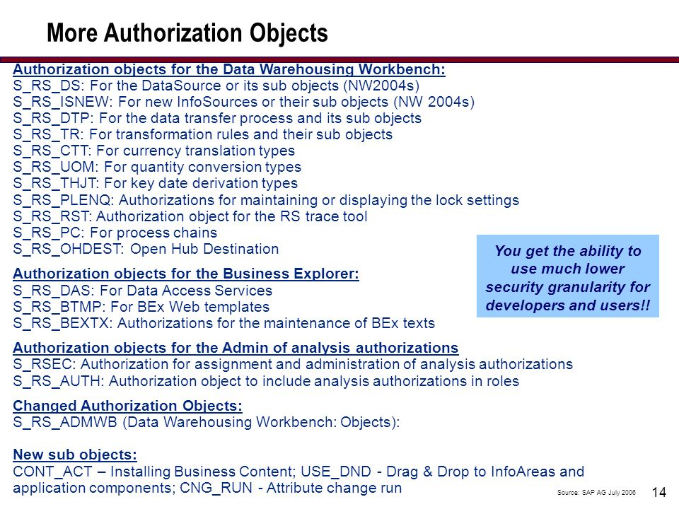14 More Authorization Objects You get the ability to use much lower security granularity for developers and users!.