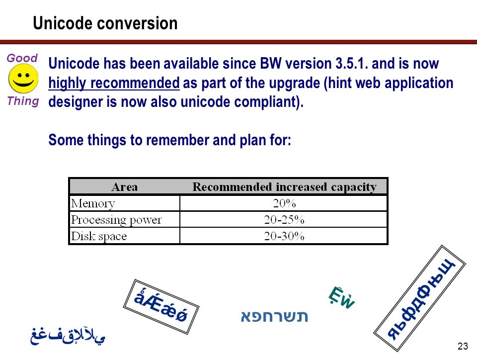 23 Unicode conversion Unicode has been available since BW version