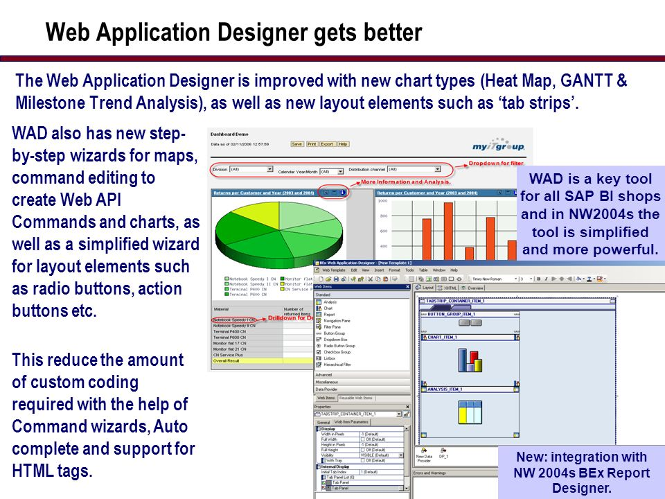 4 Web Application Designer gets better The Web Application Designer is improved with new chart types (Heat Map, GANTT & Milestone Trend Analysis), as well as new layout elements such as tab strips.