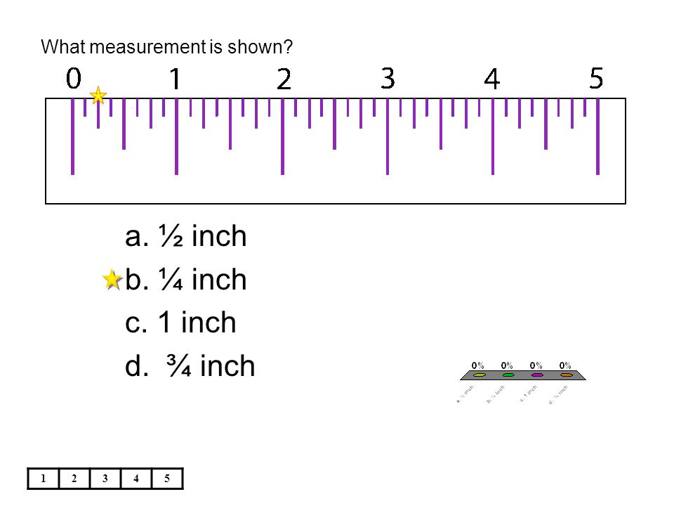 What measurement is shown 12345 a. ½ inch b. ¼ inch c. 1 inch d. ¾ inch
