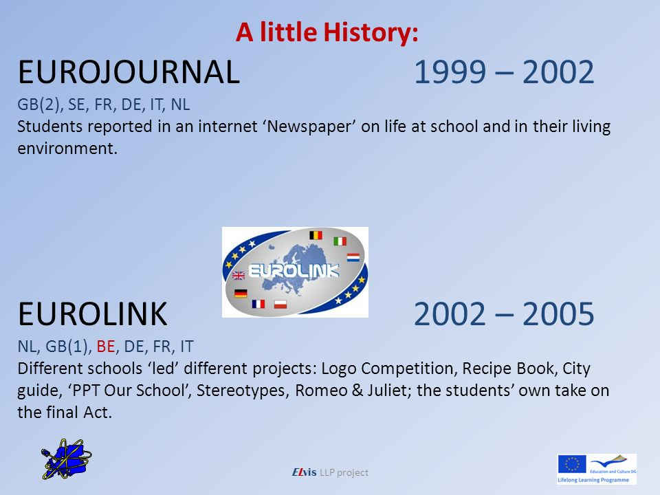 ELvis LLP project A little History: EUROJOURNAL1999 – 2002 GB(2), SE, FR, DE, IT, NL Students reported in an internet Newspaper on life at school and in their living environment.
