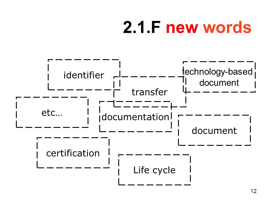 12 identifier etc… transfer documentation certification document technology-based document Life cycle 2.1.F new words