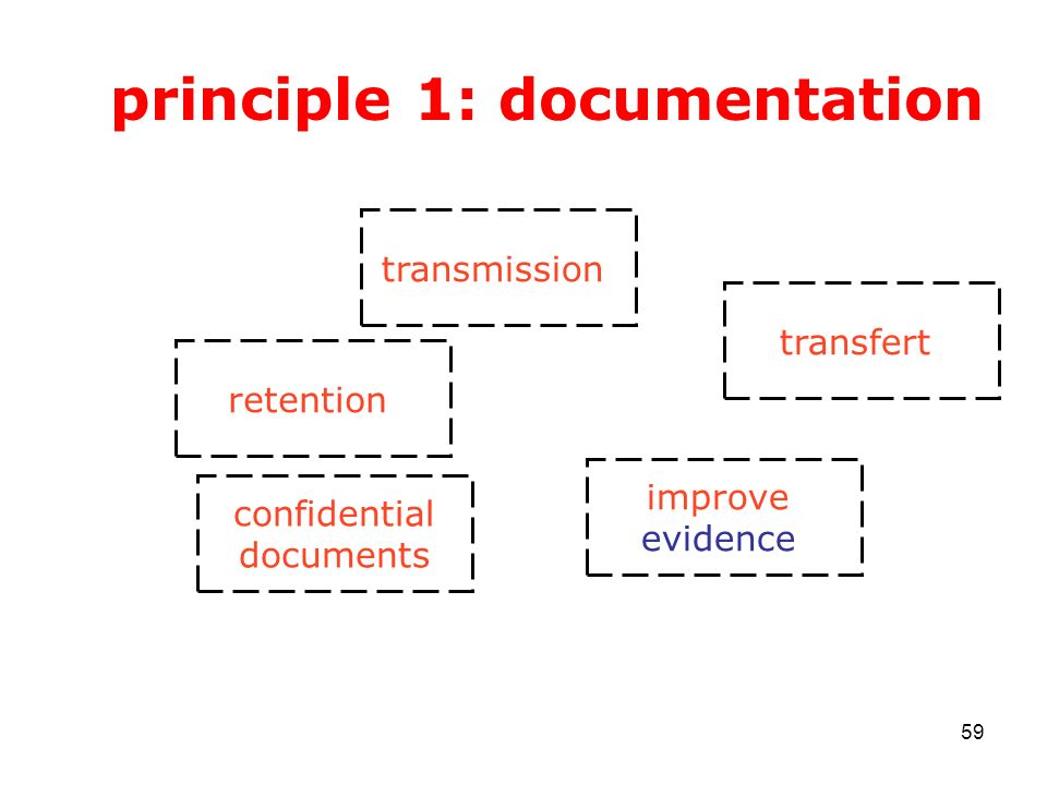 59 principle 1: documentation transmission confidential documents retention transfert improve evidence