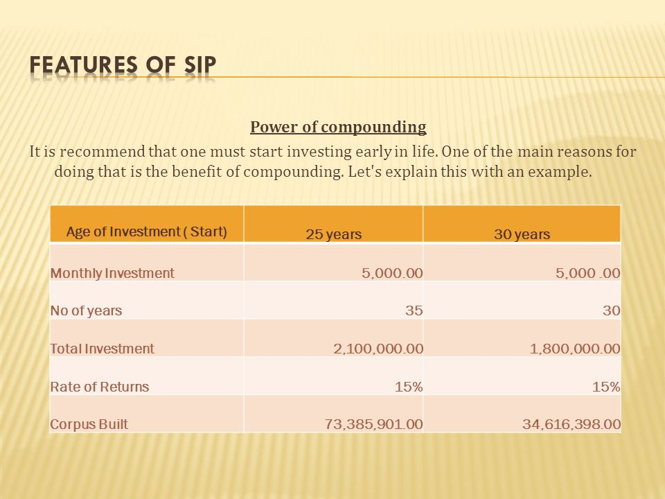 Power of compounding It is recommend that one must start investing early in life.
