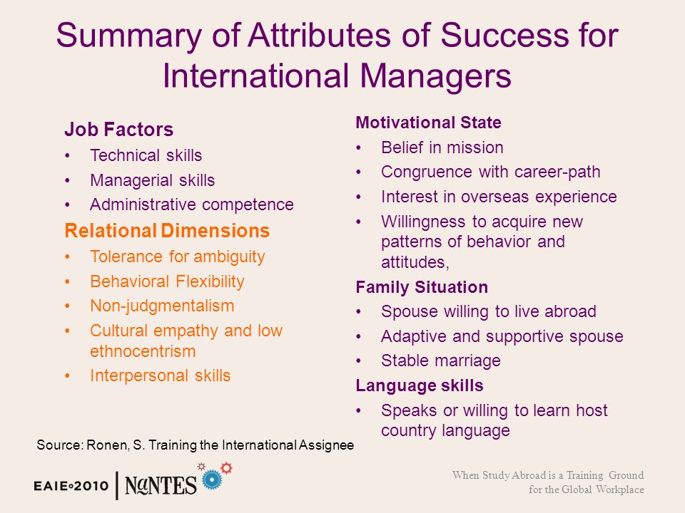 Summary of Attributes of Success for International Managers Job Factors Technical skills Managerial skills Administrative competence Relational Dimensions Tolerance for ambiguity Behavioral Flexibility Non-judgmentalism Cultural empathy and low ethnocentrism Interpersonal skills Motivational State Belief in mission Congruence with career-path Interest in overseas experience Willingness to acquire new patterns of behavior and attitudes, Family Situation Spouse willing to live abroad Adaptive and supportive spouse Stable marriage Language skills Speaks or willing to learn host country language When Study Abroad is a Training Ground for the Global Workplace Source: Ronen, S.