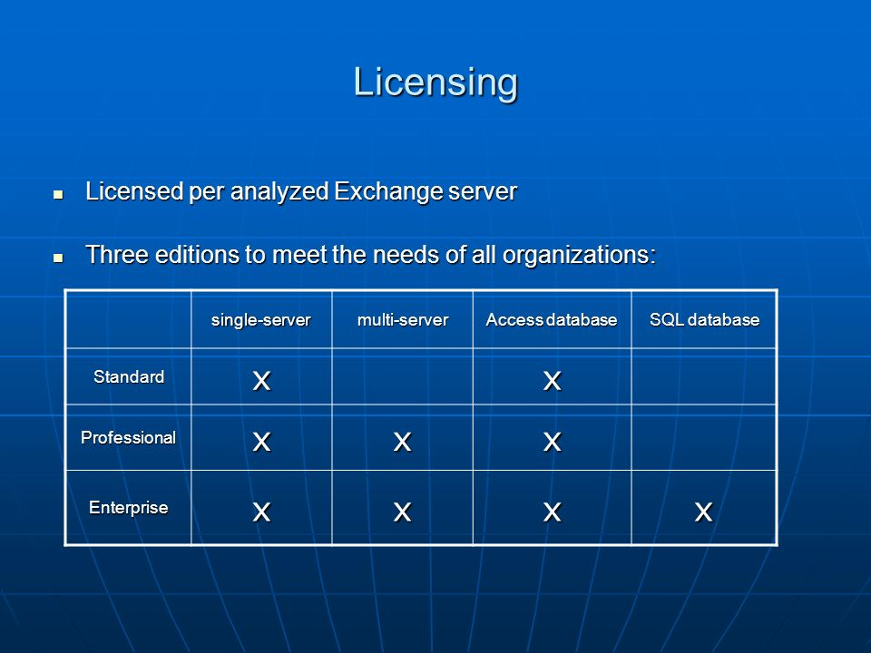 Licensing Licensed per analyzed Exchange server Licensed per analyzed Exchange server Three editions to meet the needs of all organizations: Three editions to meet the needs of all organizations: single-servermulti-server Access database SQL database Standardxx Professionalxxx Enterprisexxxx