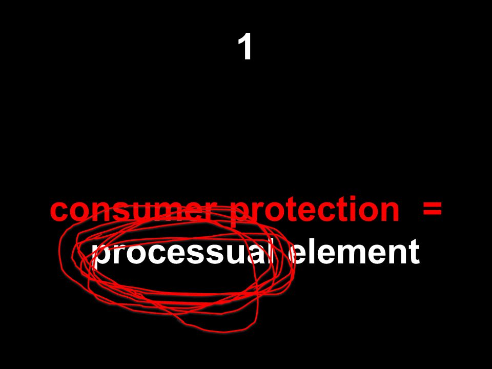 1 consumer protection = processual element