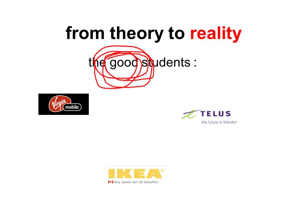 from theory to reality the good students :