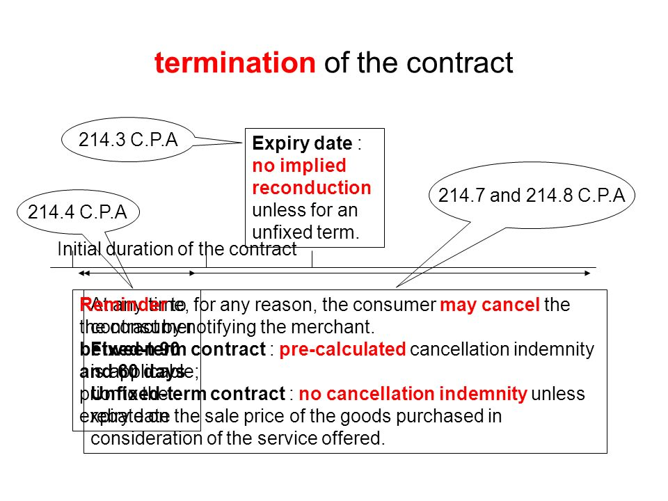 termination of the contract Expiry date : no implied reconduction unless for an unfixed term.