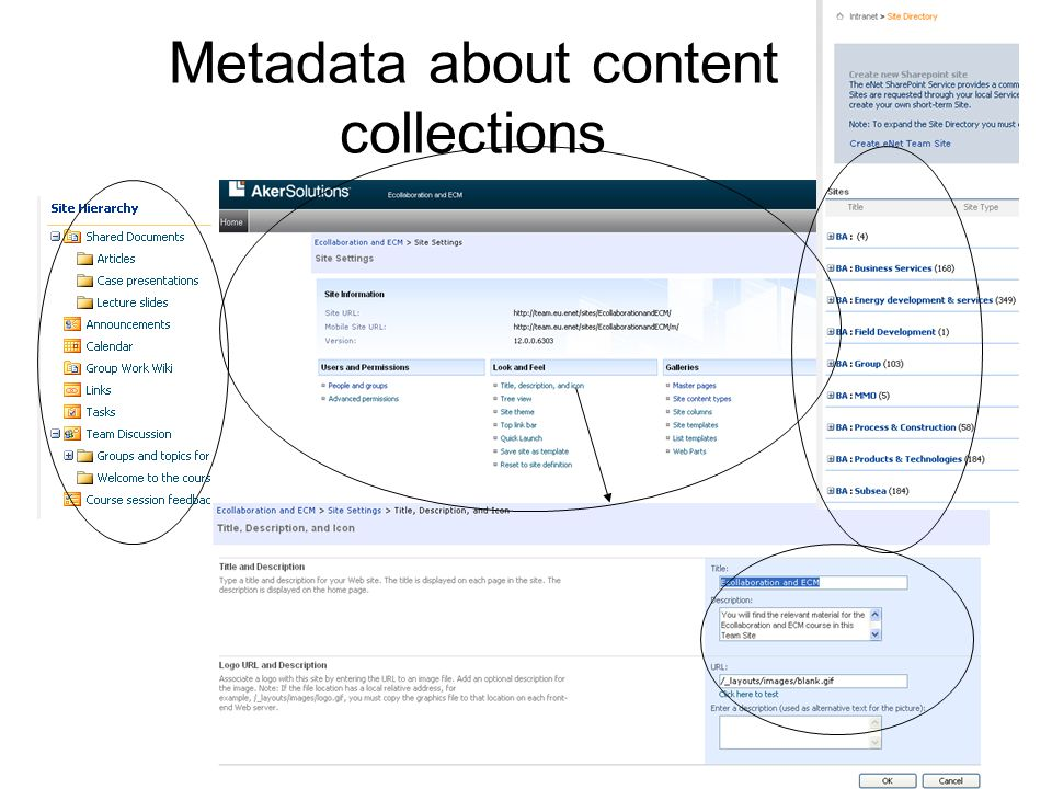 Metadata about content collections