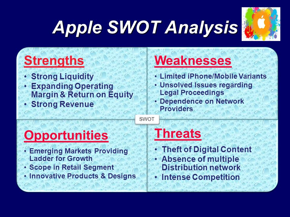 Strengths Strong Liquidity Expanding Operating Margin & Return on Equity Strong Revenue Weaknesses Limited iPhone/Mobile Variants Unsolved Issues regarding Legal Proceedings Dependence on Network Providers Opportunities Emerging Markets Providing Ladder for Growth Scope in Retail Segment Innovative Products & Designs Threats Theft of Digital Content Absence of multiple Distribution network Intense Competition SWOT Apple SWOT Analysis