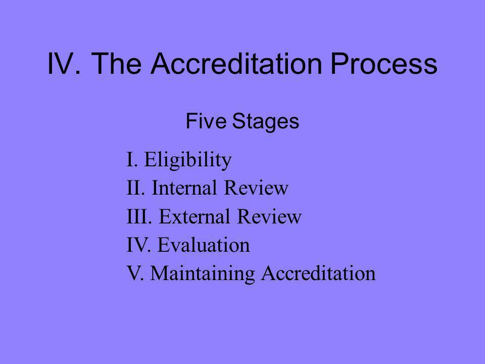 IV. The Accreditation Process Five Stages I. Eligibility II.