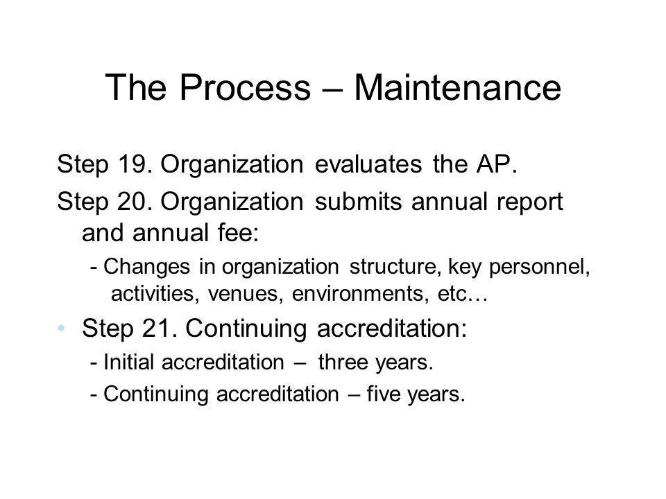 The Process – Maintenance Step 19. Organization evaluates the AP.