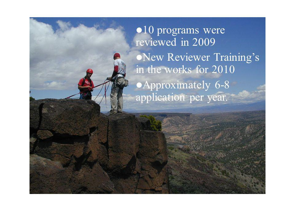 10 programs were reviewed in 2009 New Reviewer Trainings in the works for 2010 Approximately 6-8 application per year.