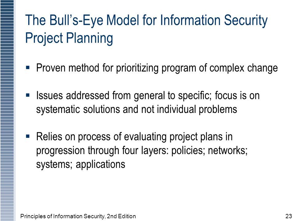 Principles of Information Security, 2nd Edition23 The Bulls-Eye Model for Information Security Project Planning Proven method for prioritizing program of complex change Issues addressed from general to specific; focus is on systematic solutions and not individual problems Relies on process of evaluating project plans in progression through four layers: policies; networks; systems; applications