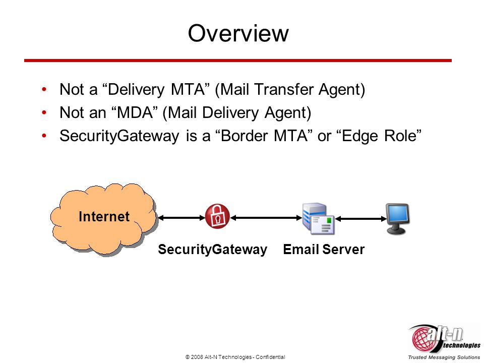 © 2008 Alt-N Technologies - Confidential Overview Not a Delivery MTA (Mail Transfer Agent) Not an MDA (Mail Delivery Agent) SecurityGateway is a Border MTA or Edge Role Internet  ServerSecurityGateway