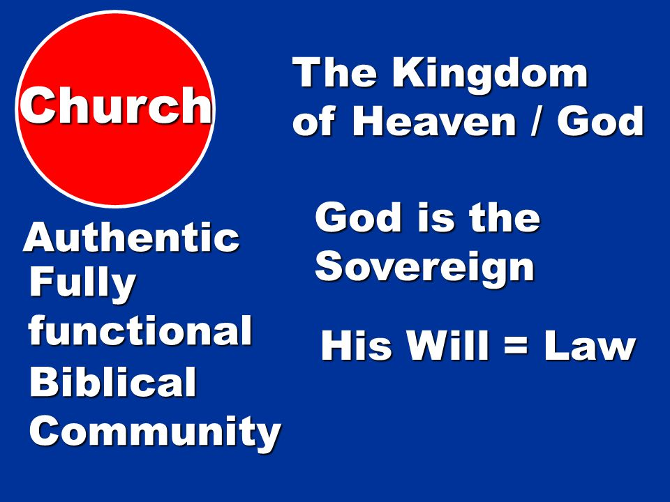 Church Authentic Fullyfunctional BiblicalCommunity The Kingdom of Heaven / God God is the Sovereign His Will = Law