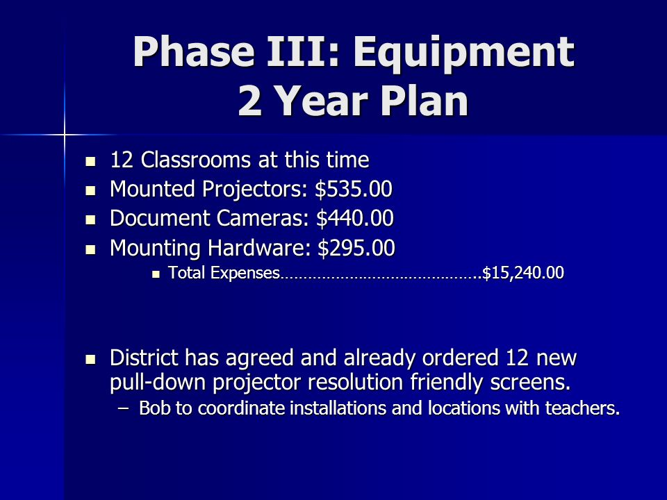 Phase III: Equipment 2 Year Plan 12 Classrooms at this time 12 Classrooms at this time Mounted Projectors: $535.00 Mounted Projectors: $535.00 Document Cameras: $440.00 Document Cameras: $440.00 Mounting Hardware: $295.00 Mounting Hardware: $295.00 Total Expenses……………………………………..$15,240.00 Total Expenses……………………………………..$15,240.00 District has agreed and already ordered 12 new pull-down projector resolution friendly screens.