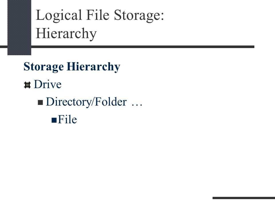 Logical File Storage: Hierarchy Storage Hierarchy Drive Directory/Folder … File
