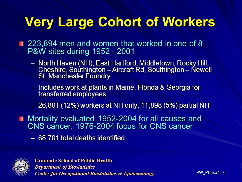 Graduate School of Public Health Department of Biostatistics Center for Occupational Biostatistics & Epidemiology PW_Phase Very Large Cohort of Workers 223,894 men and women that worked in one of 8 P&W sites during –North Haven (NH), East Hartford, Middletown, Rocky Hill, Cheshire, Southington – Aircraft Rd, Southington – Newell St, Manchester Foundry –Includes work at plants in Maine, Florida & Georgia for transferred employees –26,801 (12%) workers at NH only; 11,898 (5%) partial NH Mortality evaluated for all causes and CNS cancer, focus for CNS cancer –68,701 total deaths identified