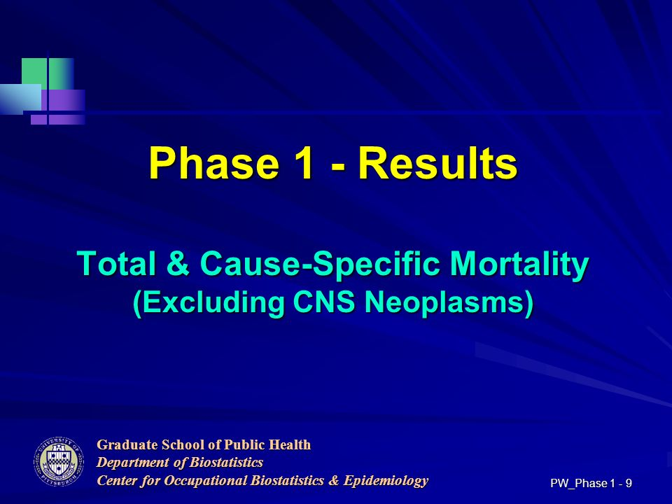 Graduate School of Public Health Department of Biostatistics Center for Occupational Biostatistics & Epidemiology PW_Phase Phase 1 - Results Total & Cause-Specific Mortality (Excluding CNS Neoplasms)