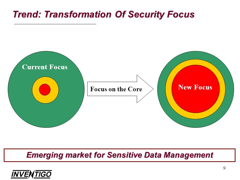 9 Trend: Transformation Of Security Focus Emerging market for Sensitive Data Management Focus on the Core New Focus Current Focus
