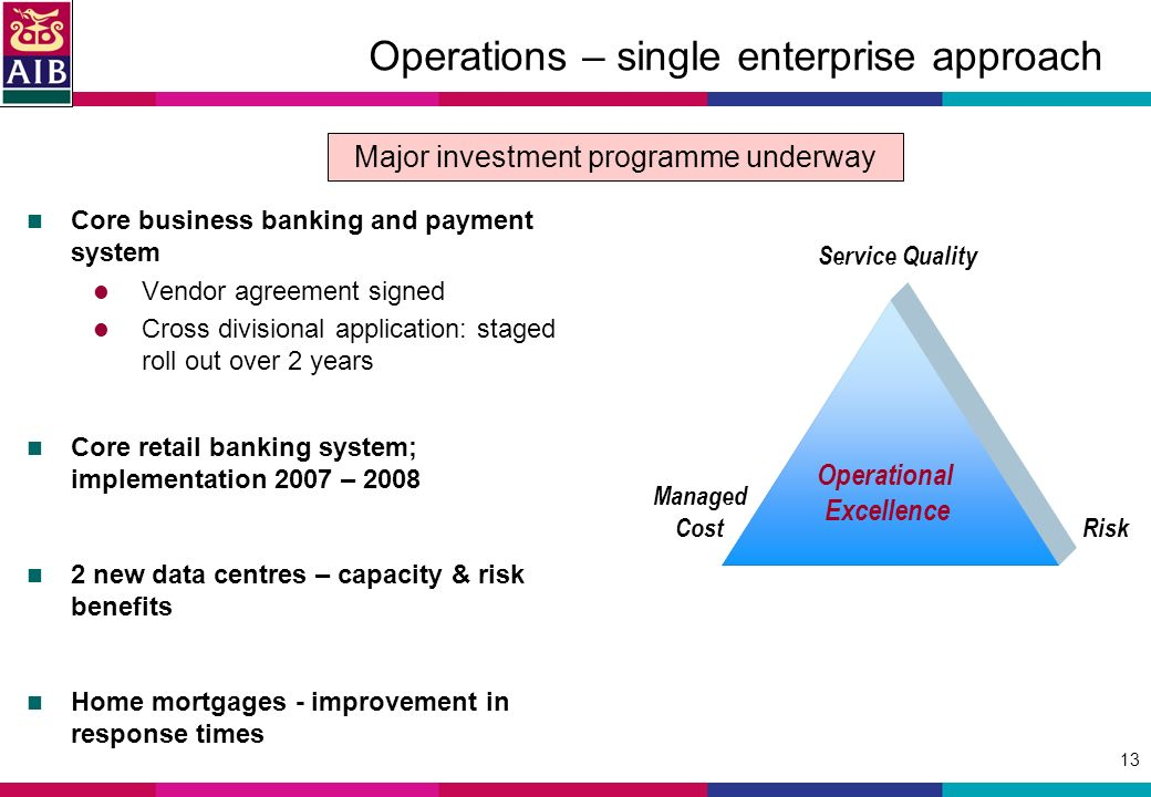 13 Operations – single enterprise approach Core business banking and payment system Vendor agreement signed Cross divisional application: staged roll out over 2 years Core retail banking system; implementation 2007 – new data centres – capacity & risk benefits Home mortgages - improvement in response times Risk Managed Cost Service Quality Operational Excellence Major investment programme underway